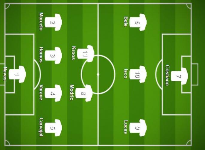 Real Madrid - Egy lehetséges taktika